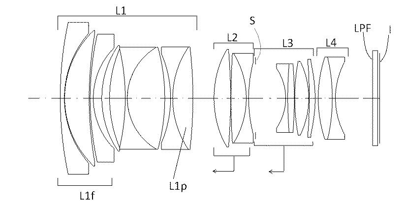 Sigma Patents: 50mm f/1.2, 40mm f/1.2 and 35mm f/1.2 for