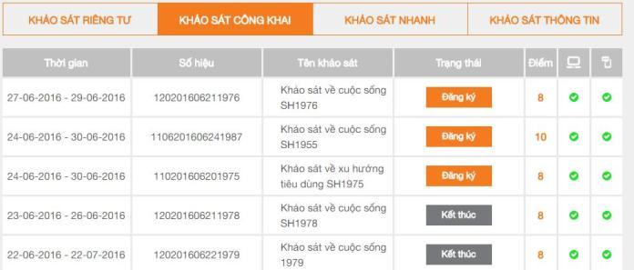 Những trang khảo sát kiếm tiền online uy tín nhất Việt Nam - VinaResearch