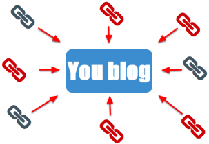 cach xay dung backlink chat luong cho blog