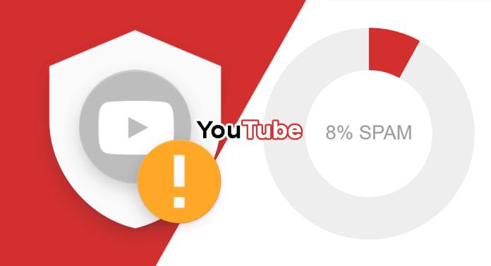 Cách kiểm tra mức độ Spam cho kênh Youtube