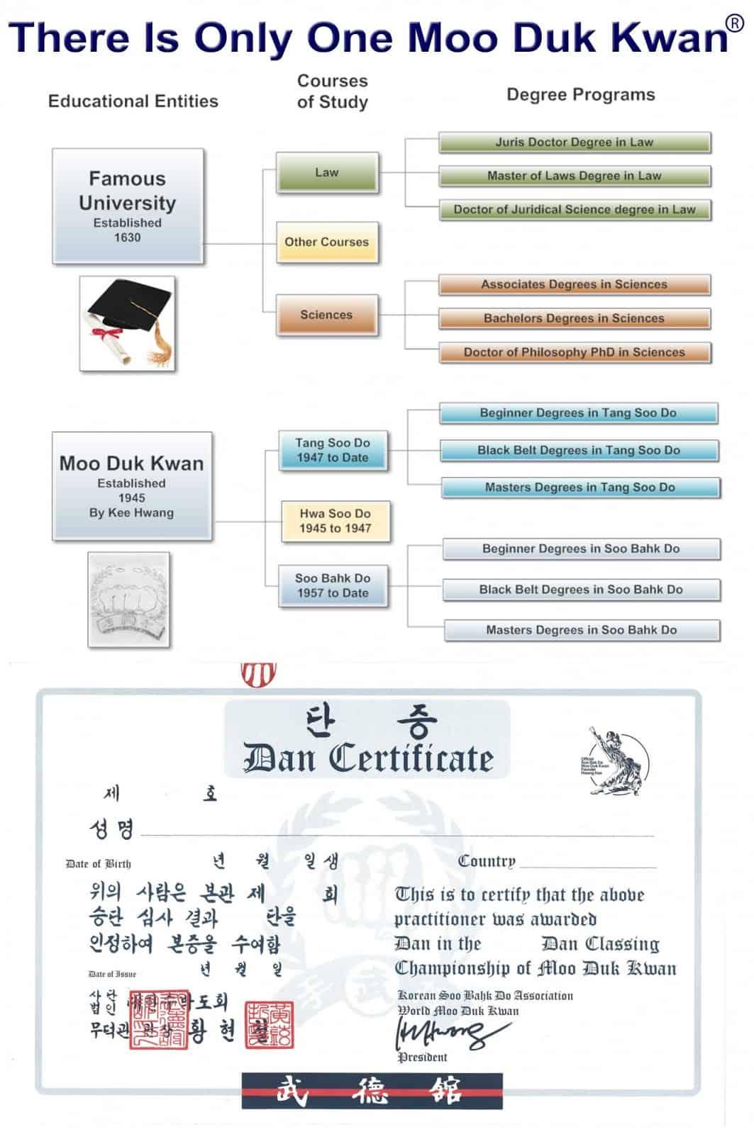 moo_duk_kwan_university_1806x2718