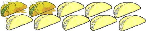 Mexy-facts-taco-rating