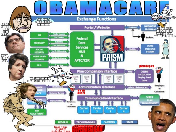 Obamacare-chart3