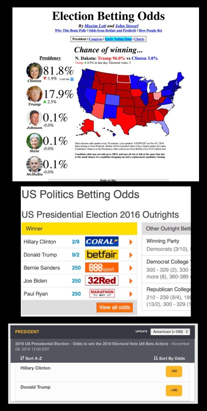 betting-odds-2016-election