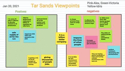 Tar Sands Viewponts student work sophia high school