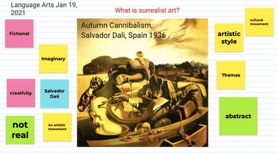 Surrealist art student work sophia high school