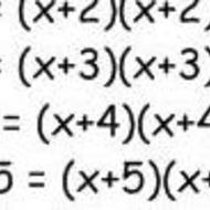 Factoring Special Products: Perfect Square Trinomials
