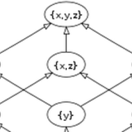 Combinatorics Principles: Rules of Sum and Product
