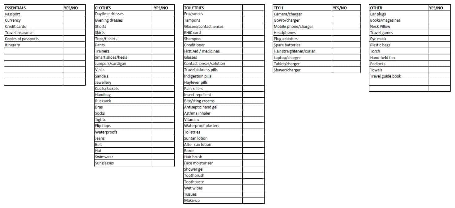 graphic regarding Printable Packing List named Significant Push Goods: Packing Checklist for Europe (+ printable