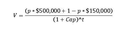 Cap Formula