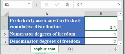 How To Use Fv Function In Excel