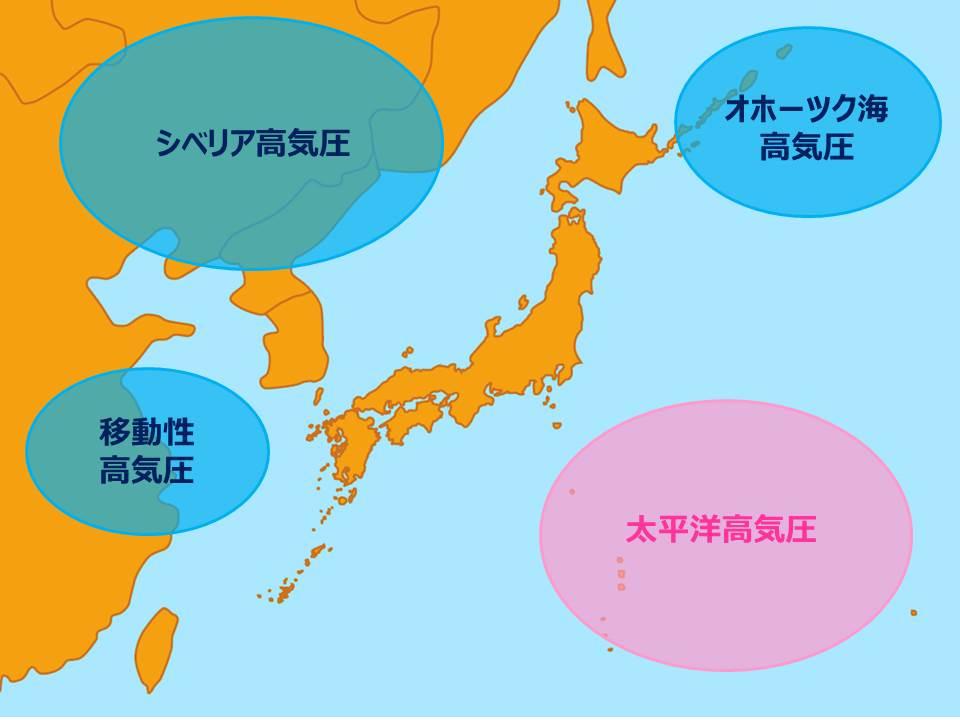 日本の気候に関わる高気圧~生まれ故郷を想えば