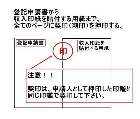登記申請書編綴3