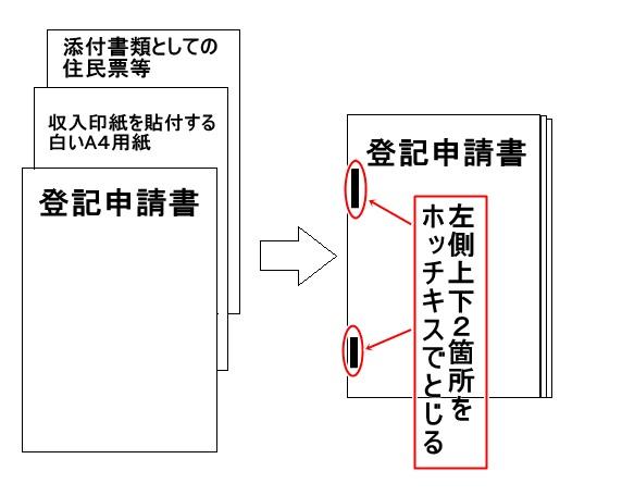 登記申請書編綴1