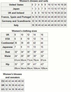 Womens international sizing chart also us standard clothing sizes why do people buy and wear those things rh sorceress wordpress