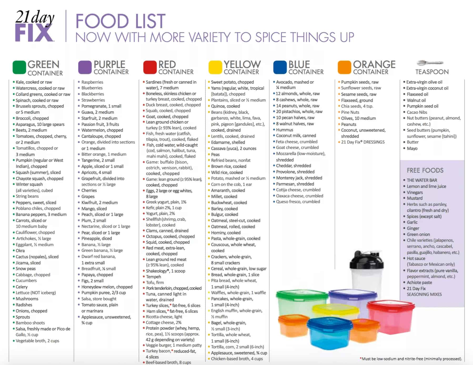 New 21 Day Fix Food List Printable