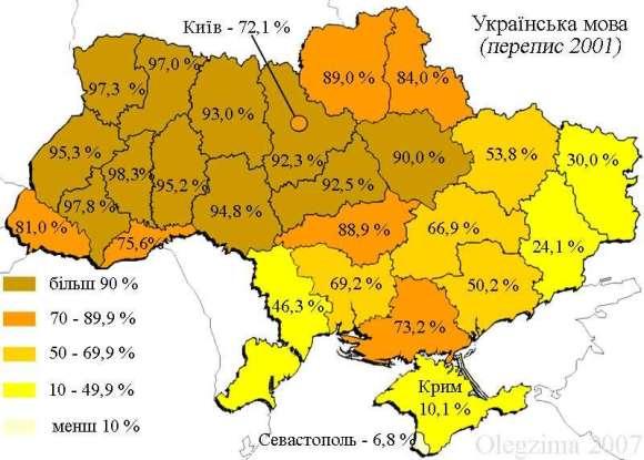 ucraina-compozitie-etnica