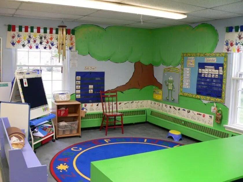 Classroom-Decorating-Themes-For-Kindergarten