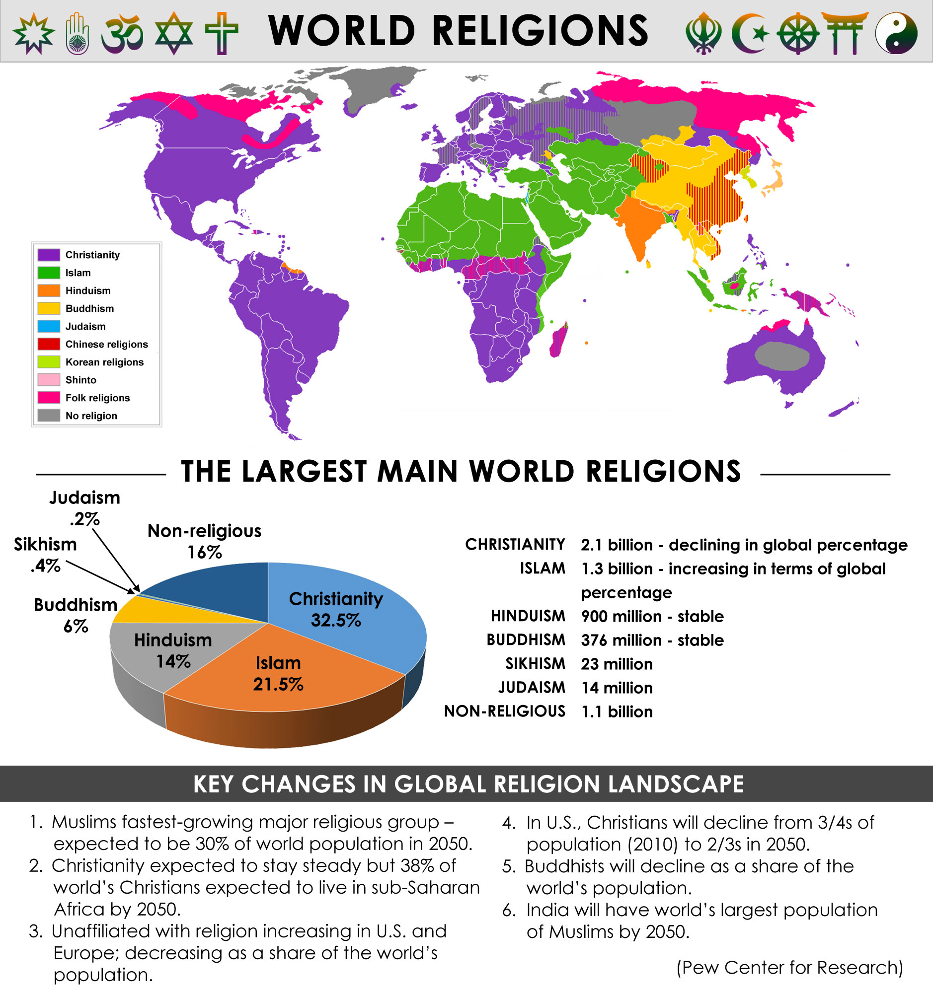 Celebrating World Religion Day Sisters Of St Francis Of