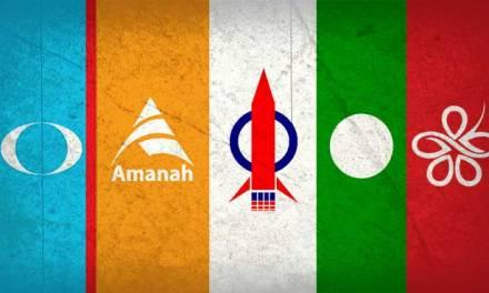 Anwar, Mahathir dan Posisi Kiri