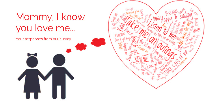 Words children use to say I love mom