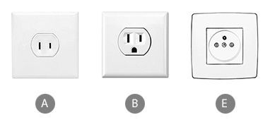Type-A2C-B-and-E-power-outlets