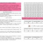 Cuadernos ABN: Numeración con cuadro numérico