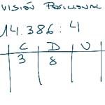 Vídeo tutorial: División posicional con una cifra en ABN