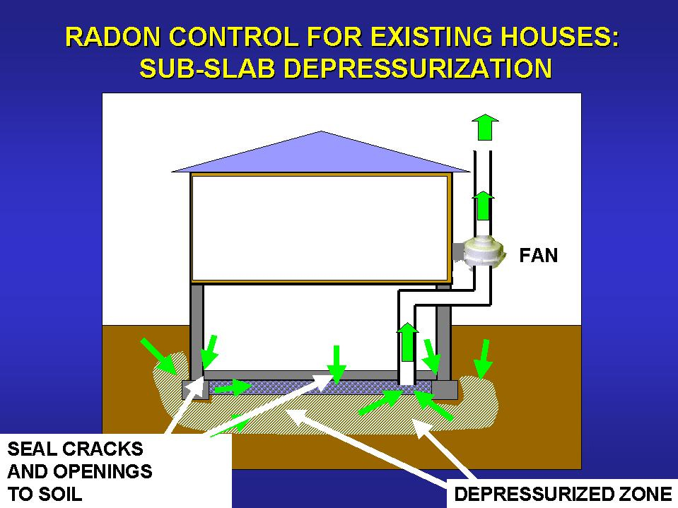 reducing radon in your home national