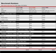 analisis-intel-core-i7-8700k-estadistica-3-sos-sistemas-mantenimiento-reparacion-asistencia-tecnica-manizales-colombia-computadores-portatiles