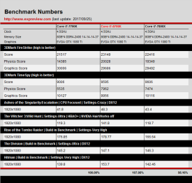 analisis-intel-core-i7-8700k-estadistica-6-sos-sistemas-mantenimiento-reparacion-asistencia-tecnica-manizales-colombia-computadores-portatiles