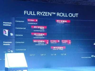 AMD confirma la segunda generación Ryzen para el 2018