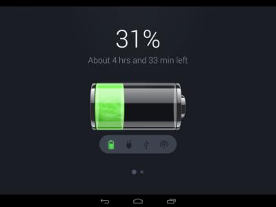 ¿Qué consume más batería, WiFi o 4G?