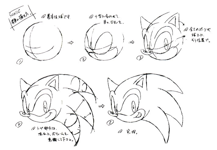 -=Secrets of Sonic Team=-