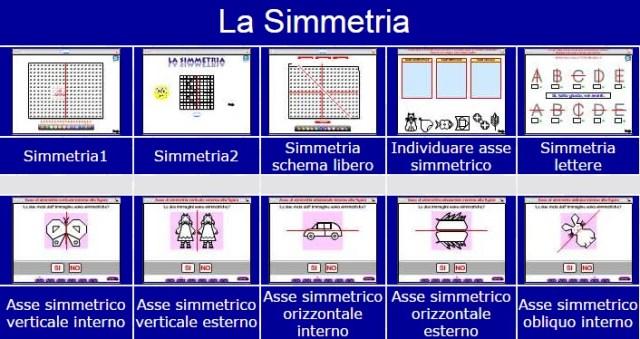 simmetria