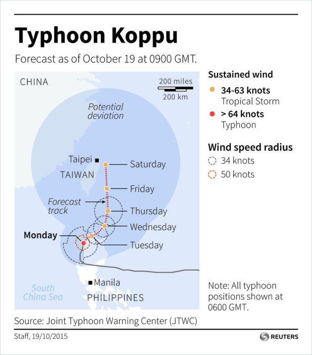VIDEO Typhoon Koppu Hits Philippines, Kills at Least 16, Displaces 60,000