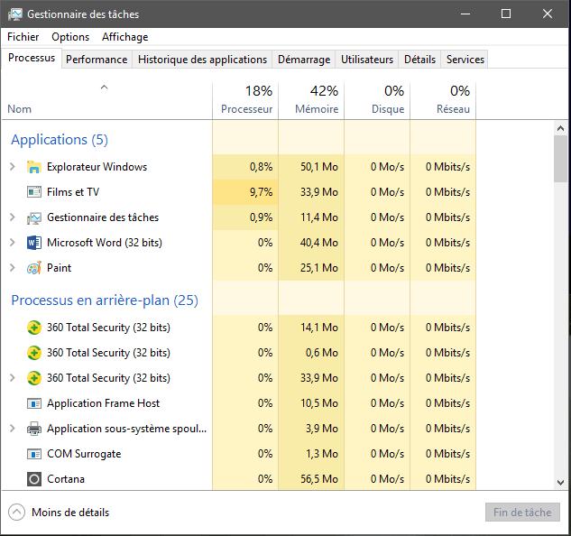 Gestionnaire des taches Désactiver l'exécution automatique d'un programme au démarrage de Windows 10/8/7