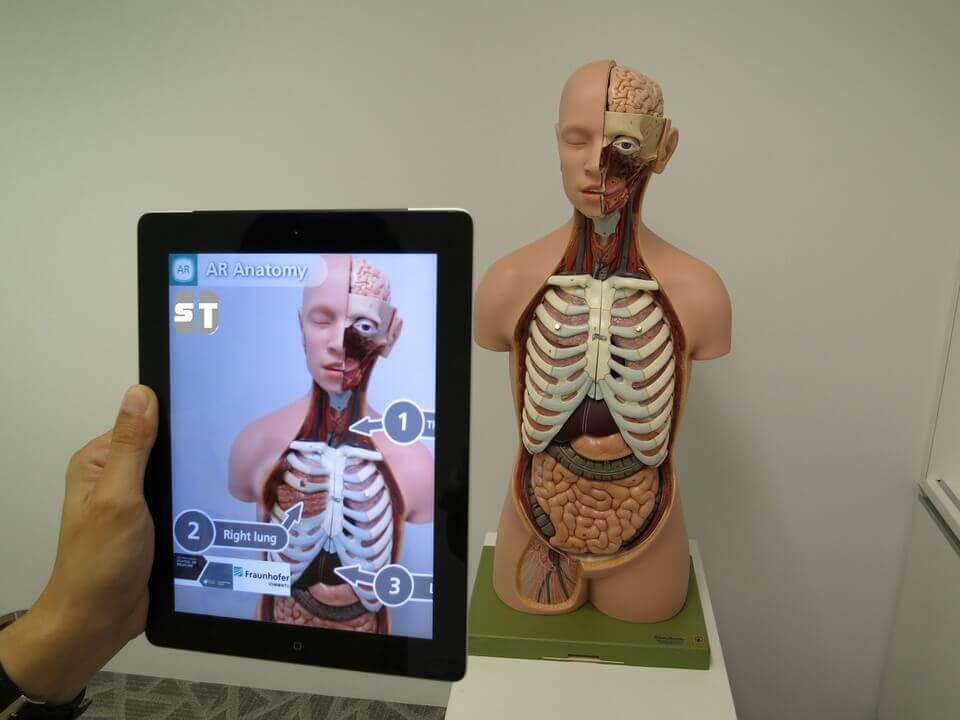 Réalité augmentée Réalité virtuelle vs Réalité augmentée vs Réalité mixte – Quel est la différence?