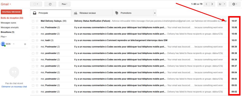 Accueil Gmail Comment créer un compte Gmail – adresse mail gratuite