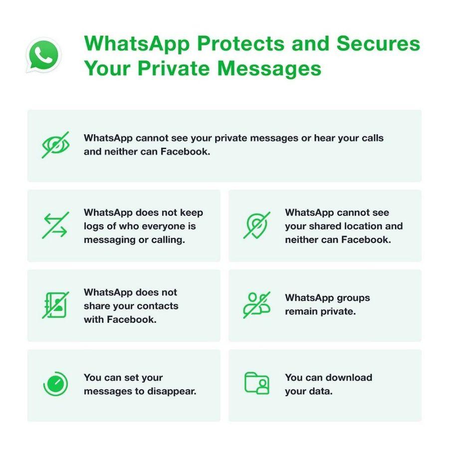 WhatsApp Confidentialite 900x900 Messages Ephémères WhatsApp: Comment Les Activer et Les Envoyer