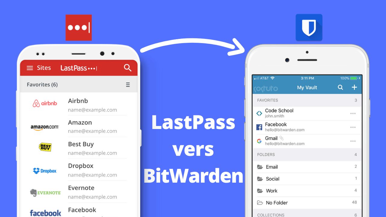Migrer LastPass vers BitWarden Comment Migrer de LastPass vers BitWarden: Importer Vos Mots de Passe Maintenant