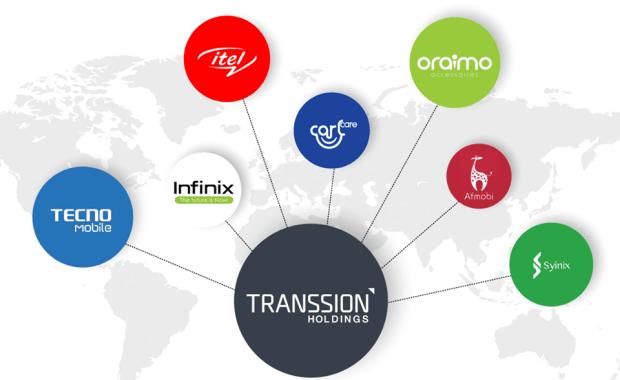 TRANSSION HOLDINGS Tecno, iTel et Infinix appartiennent à la même société : TRANSSION HOLDINGS