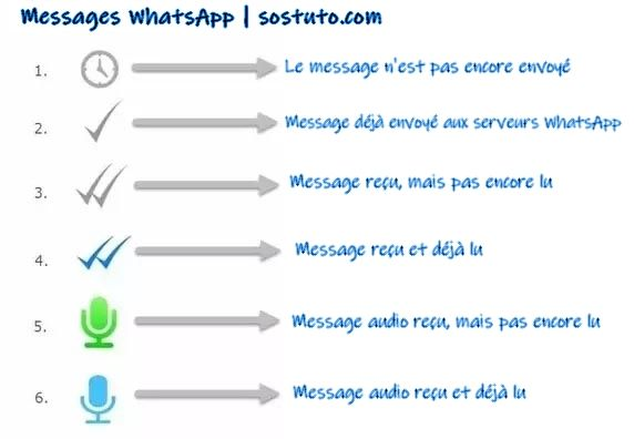 Etat Message WhatsApp 3 Méthodes pour Savoir si Quelqu'un vous a bloqué sur WhatsApp