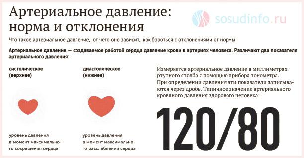 5465466464 - Signes d'hypotension basse pression artérielle de la cause de la neutralisation de la pathologie