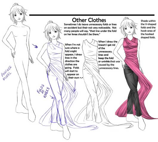 How to Draw Anime Complete Guide