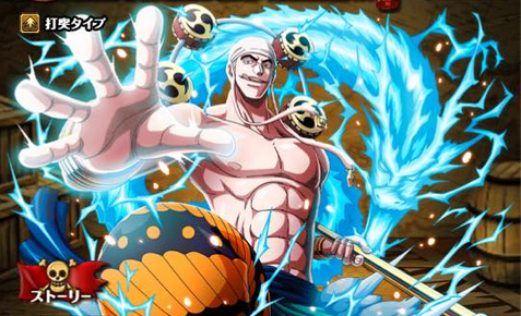 Top 10 Strongest Electricity Users In Anime