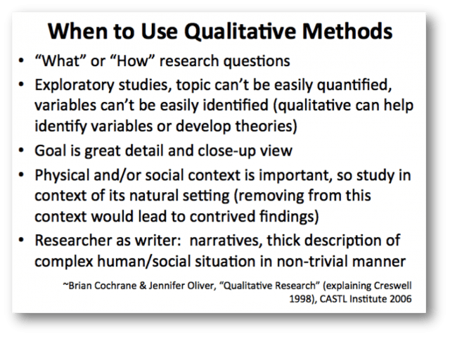 When to Use Qualitative Methods