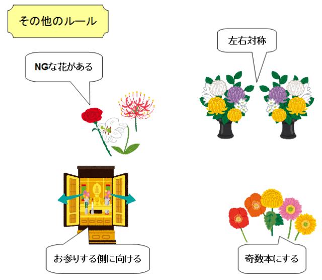 仏壇 花 造花 ルール