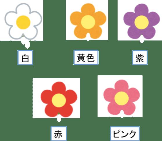 仏壇に供える花の色は?