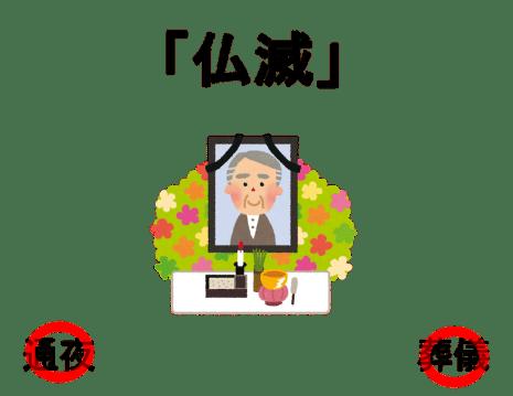 仏滅の葬儀
